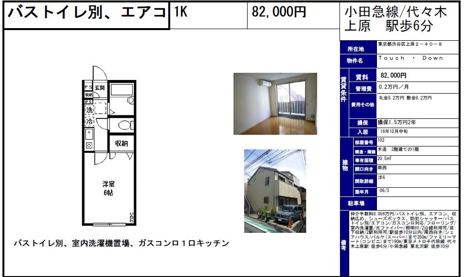 f:id:yoyogiuehararealestate:20160904101047j:plain