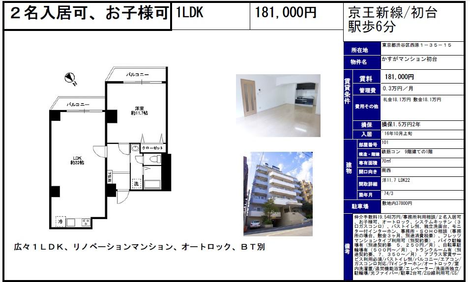 f:id:yoyogiuehararealestate:20160905225201j:plain