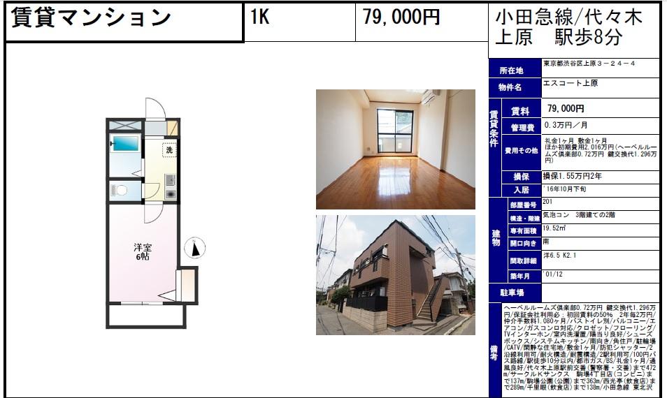 f:id:yoyogiuehararealestate:20160915022904j:plain