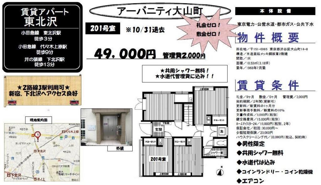 f:id:yoyogiuehararealestate:20160915023125j:plain