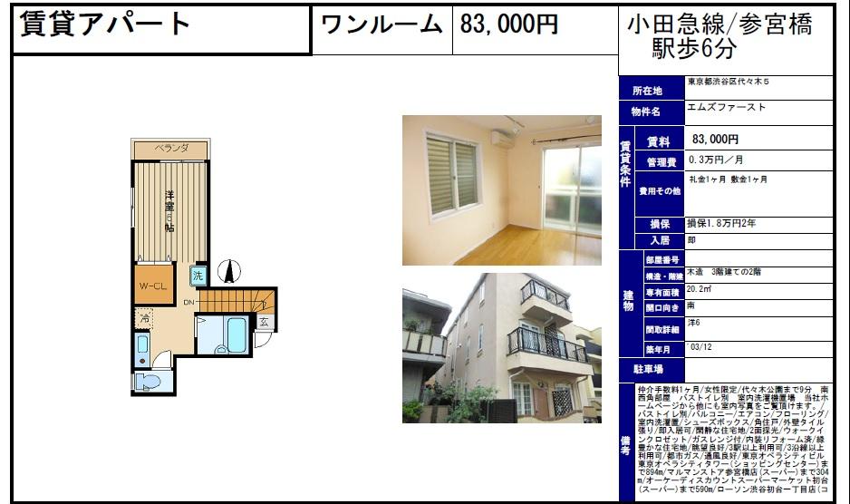 f:id:yoyogiuehararealestate:20160918023345j:plain