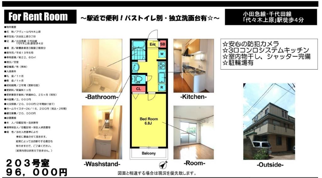f:id:yoyogiuehararealestate:20160922095042j:plain