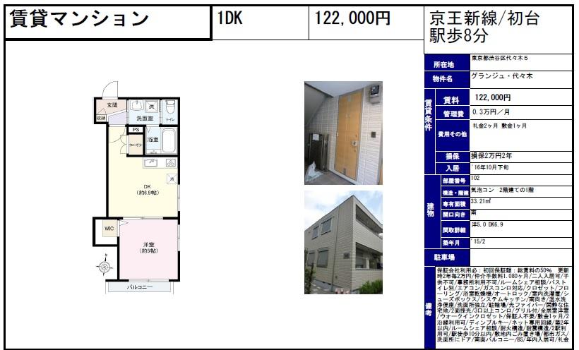 f:id:yoyogiuehararealestate:20160922180611j:plain