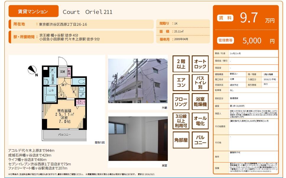f:id:yoyogiuehararealestate:20161001102506j:plain