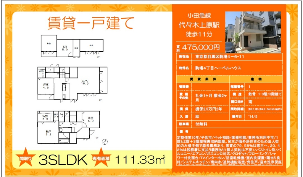 f:id:yoyogiuehararealestate:20161001225947j:plain