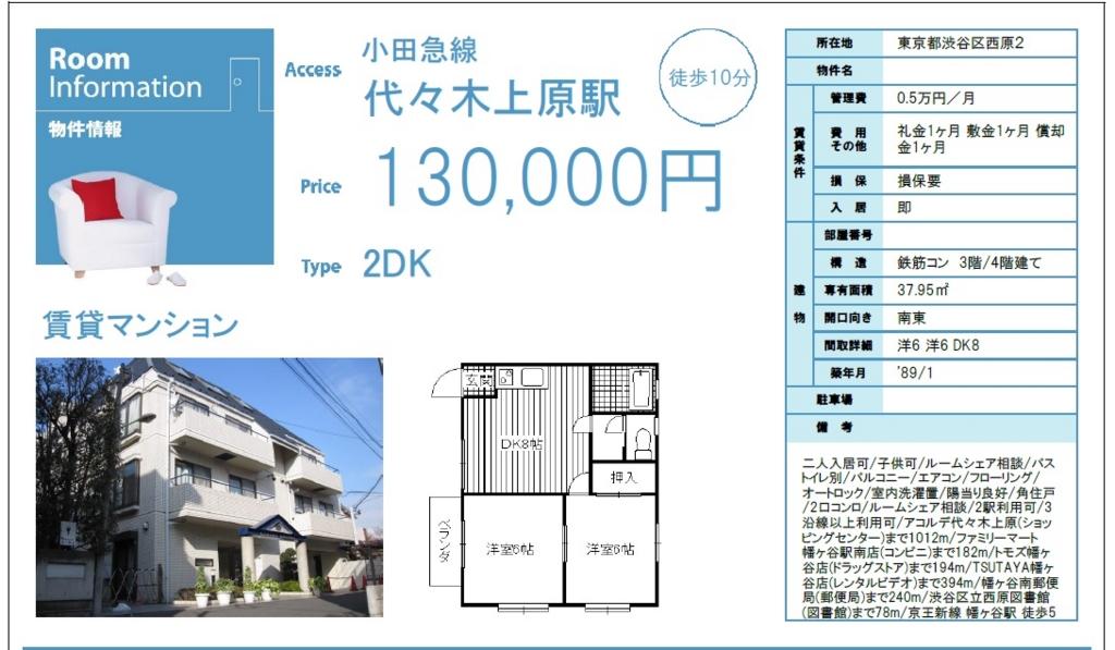 f:id:yoyogiuehararealestate:20161001230049j:plain