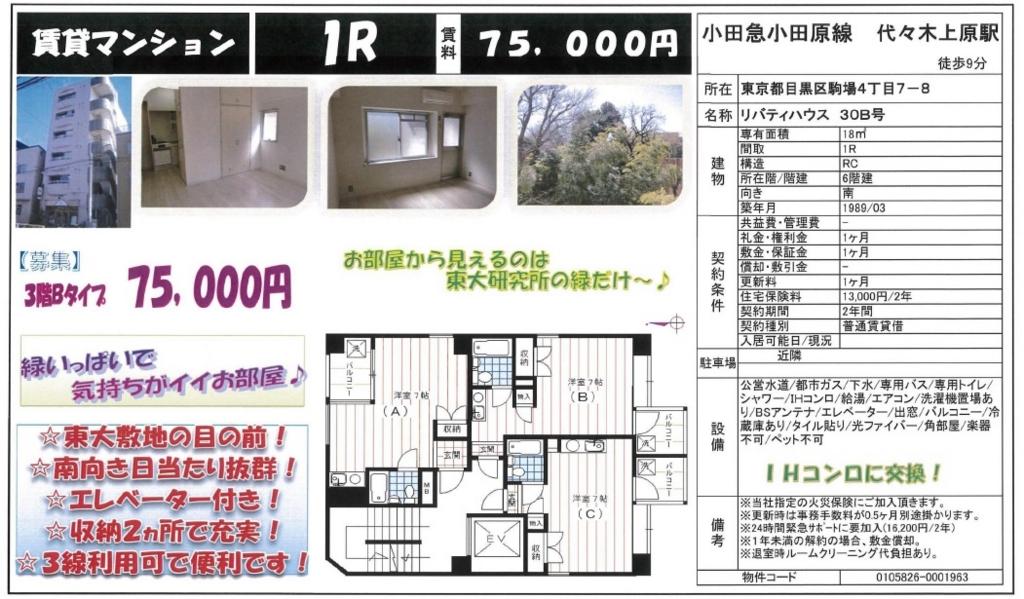 f:id:yoyogiuehararealestate:20161001230108j:plain