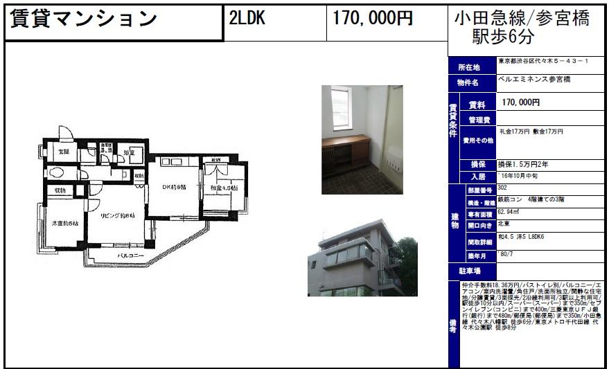 f:id:yoyogiuehararealestate:20161004090316j:plain