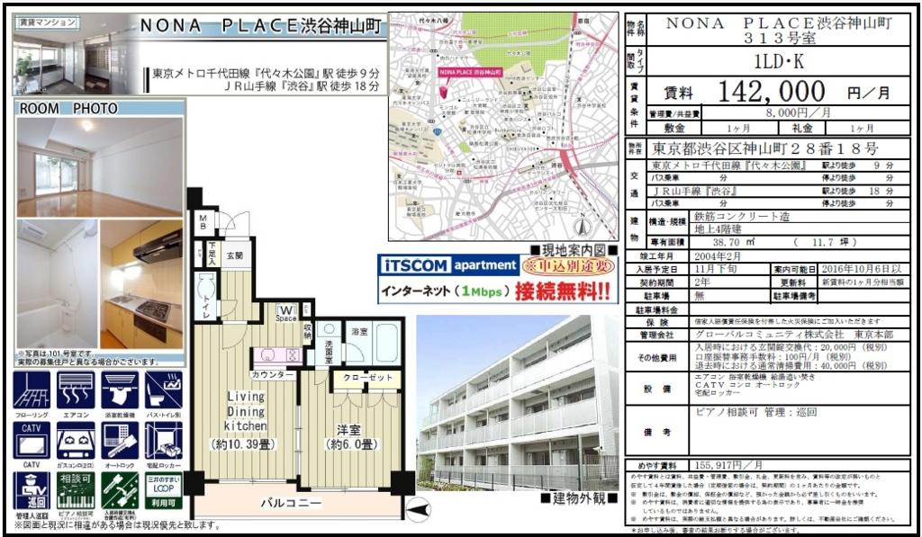 f:id:yoyogiuehararealestate:20161005195847j:plain