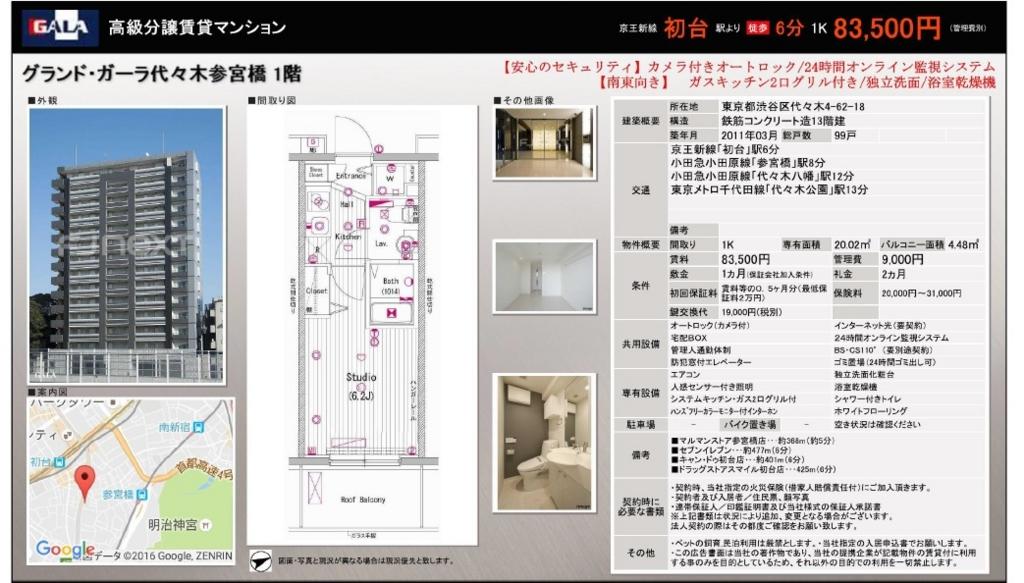 f:id:yoyogiuehararealestate:20161005195916j:plain