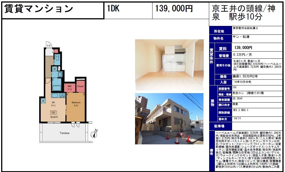 f:id:yoyogiuehararealestate:20161012194300j:plain