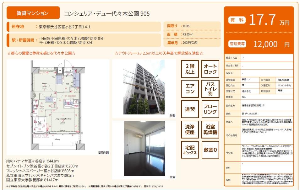 f:id:yoyogiuehararealestate:20161015234513j:plain
