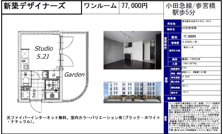 f:id:yoyogiuehararealestate:20161015234556j:plain