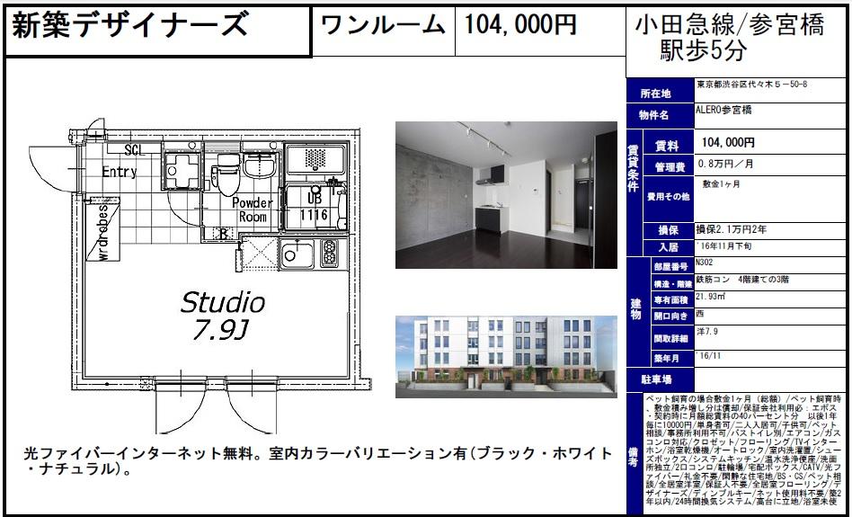 f:id:yoyogiuehararealestate:20161015234639j:plain