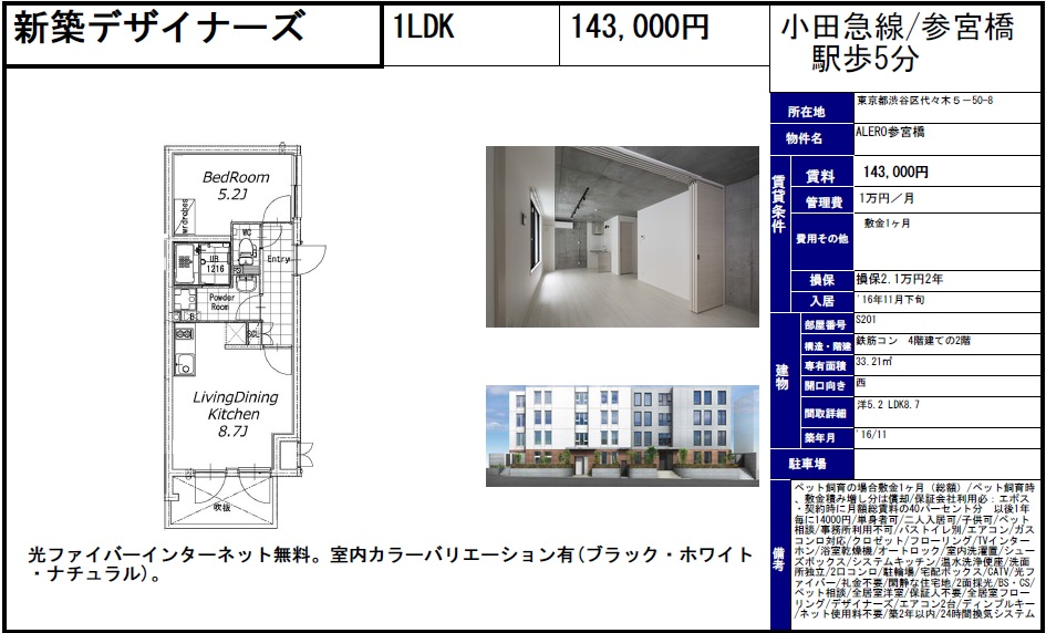 f:id:yoyogiuehararealestate:20161015234704j:plain
