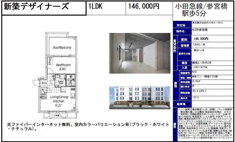 f:id:yoyogiuehararealestate:20161015234743j:plain