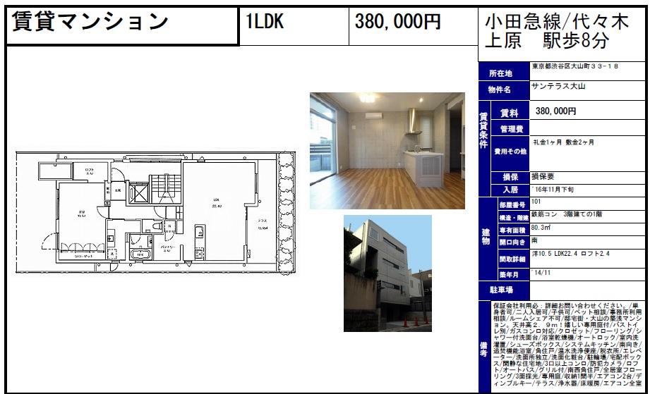 f:id:yoyogiuehararealestate:20161016193039j:plain