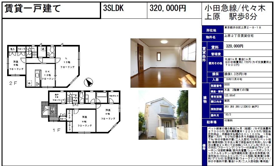 f:id:yoyogiuehararealestate:20161018204552j:plain