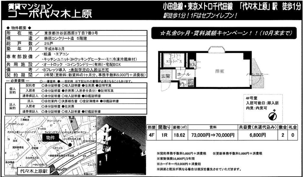 f:id:yoyogiuehararealestate:20161021141654j:plain
