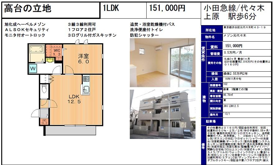 f:id:yoyogiuehararealestate:20161024090557j:plain