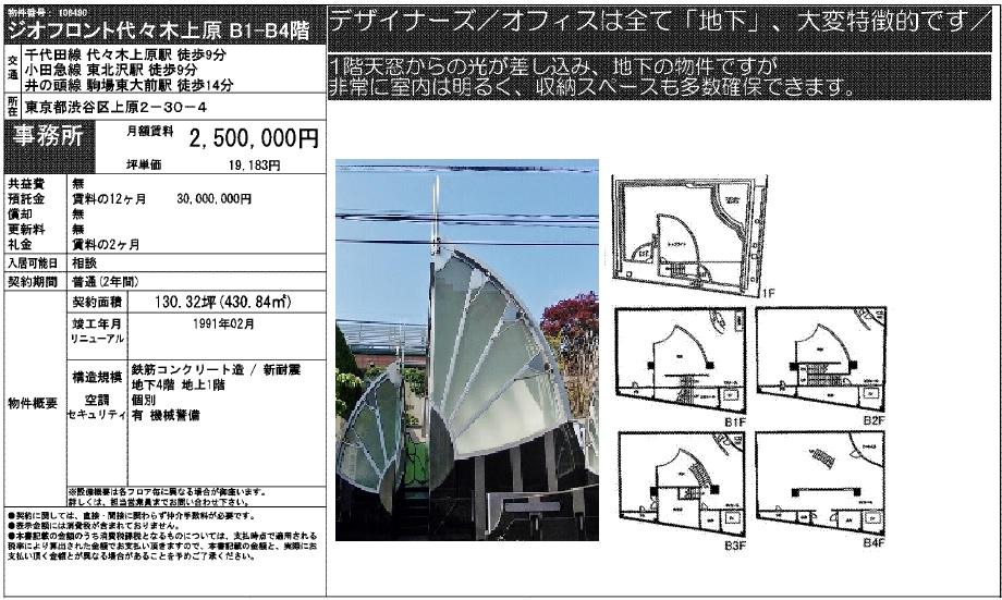 f:id:yoyogiuehararealestate:20161027140018j:plain