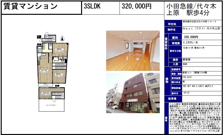 f:id:yoyogiuehararealestate:20161028215650j:plain