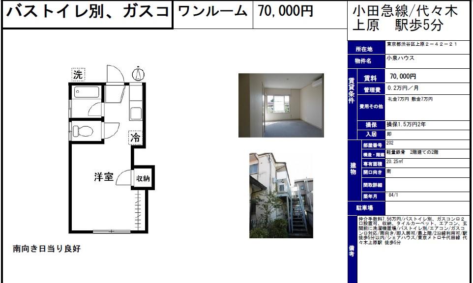 f:id:yoyogiuehararealestate:20161102213110j:plain