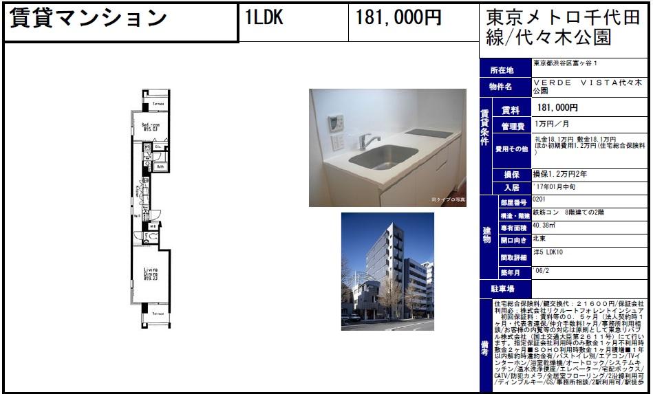f:id:yoyogiuehararealestate:20161106101831j:plain