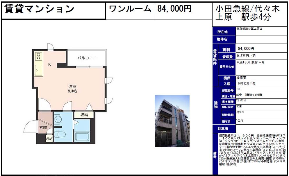 f:id:yoyogiuehararealestate:20161107084553j:plain