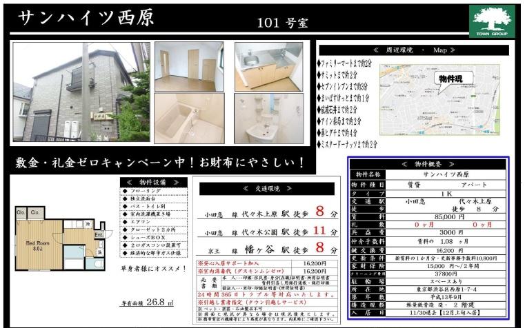 f:id:yoyogiuehararealestate:20161107084601j:plain