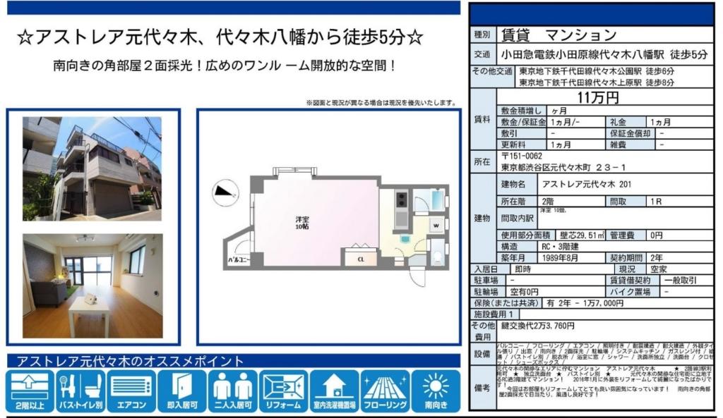 f:id:yoyogiuehararealestate:20161111161525j:plain
