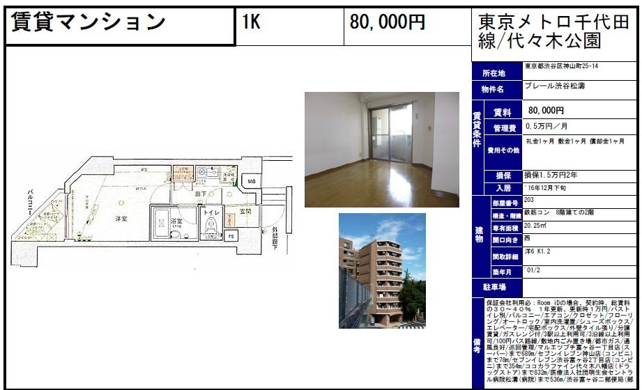 f:id:yoyogiuehararealestate:20161114225636j:plain