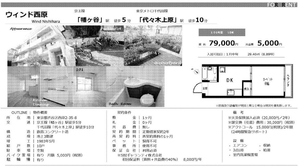 f:id:yoyogiuehararealestate:20161123103336j:plain