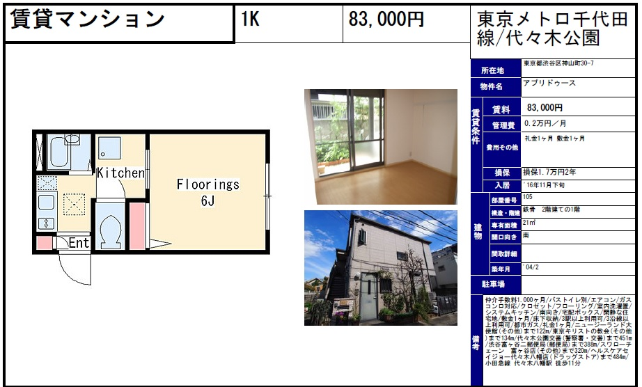 f:id:yoyogiuehararealestate:20161123204033j:plain