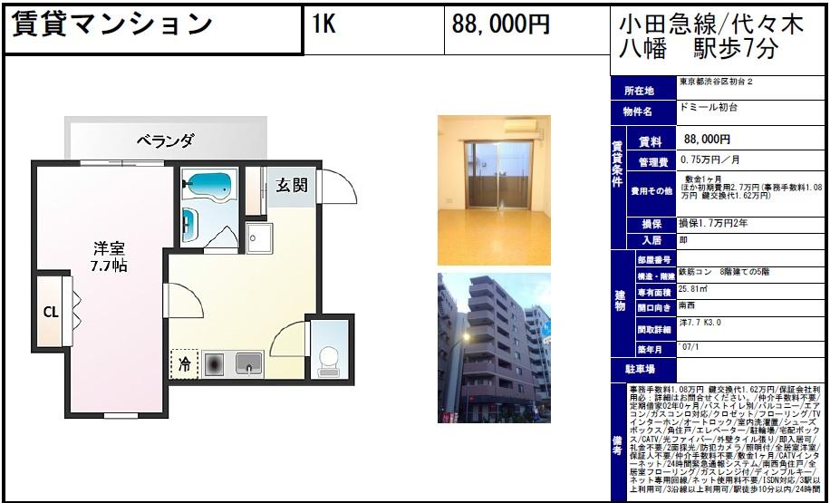 f:id:yoyogiuehararealestate:20161123204110j:plain