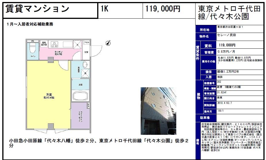 f:id:yoyogiuehararealestate:20161124231322j:plain