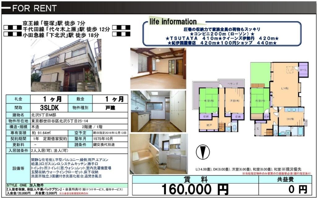 f:id:yoyogiuehararealestate:20161126230226j:plain