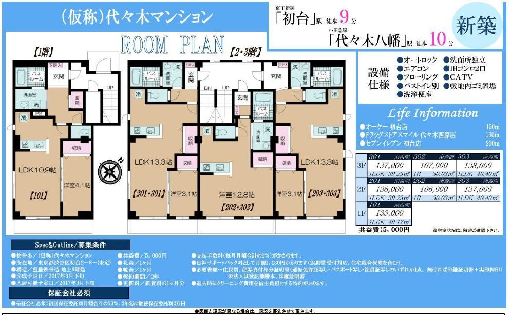 f:id:yoyogiuehararealestate:20161129200507j:plain