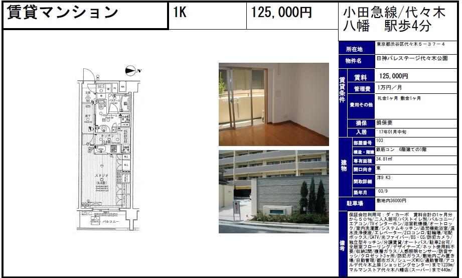 f:id:yoyogiuehararealestate:20161130102403j:plain