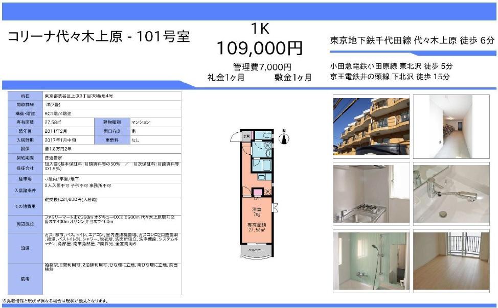 f:id:yoyogiuehararealestate:20161201215025j:plain
