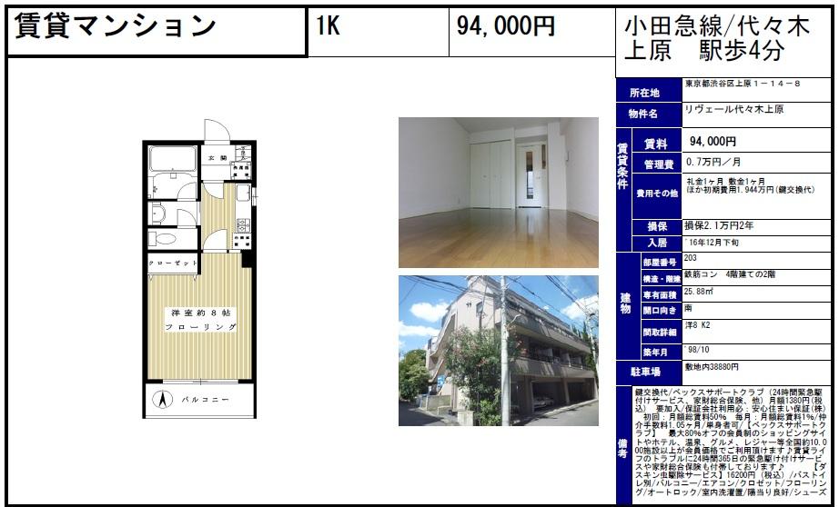 f:id:yoyogiuehararealestate:20161206090038j:plain