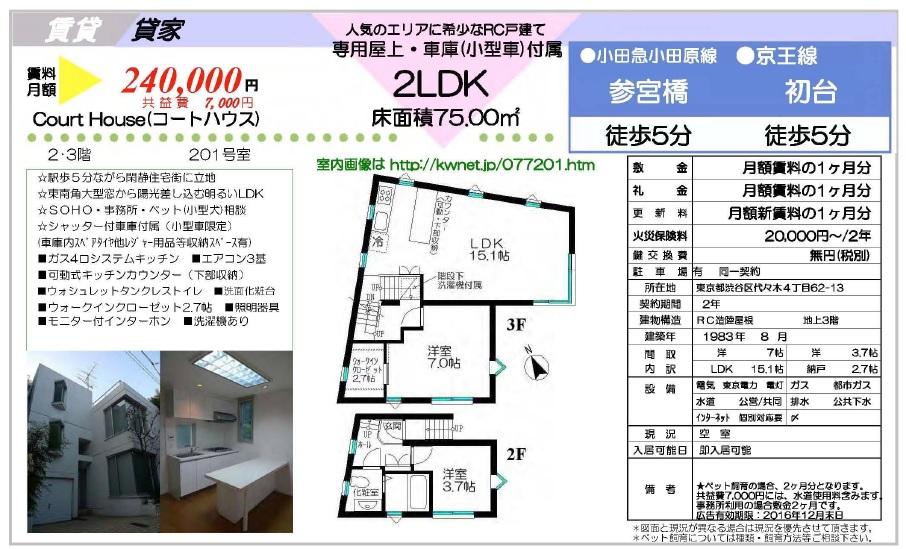 f:id:yoyogiuehararealestate:20161206090048j:plain
