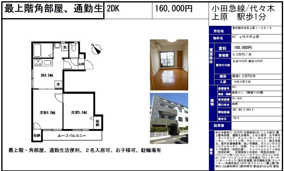 f:id:yoyogiuehararealestate:20161207105320j:plain