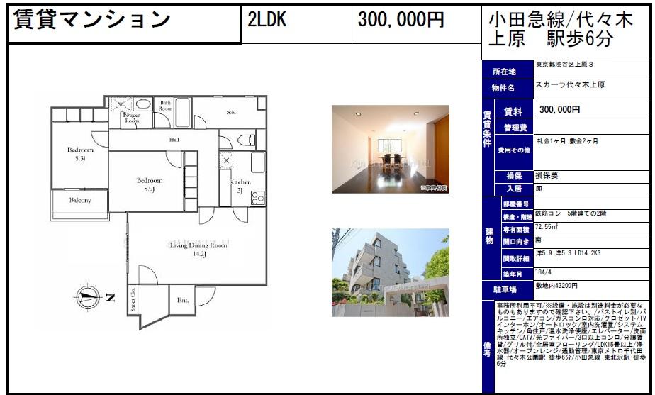 f:id:yoyogiuehararealestate:20161207184015j:plain