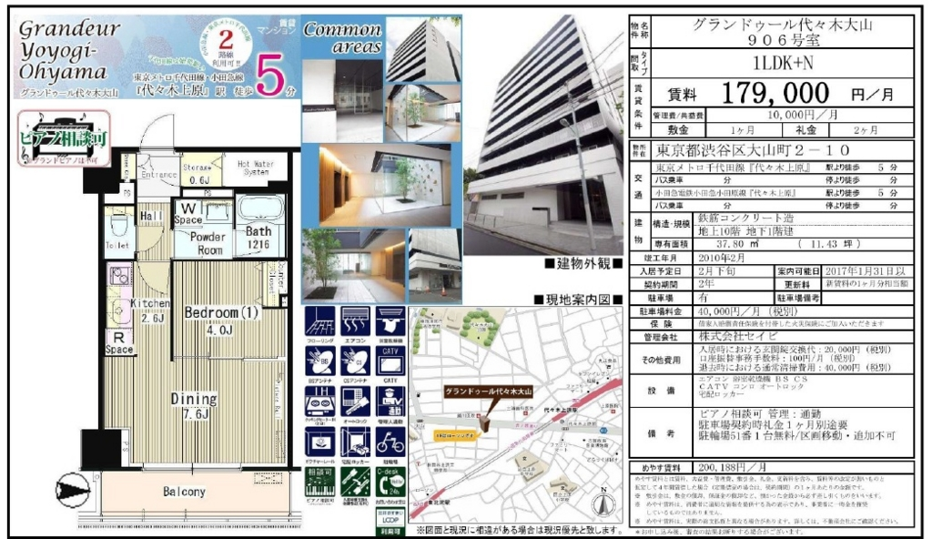 f:id:yoyogiuehararealestate:20161209212700j:plain