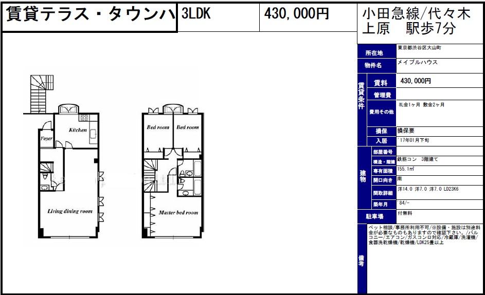 f:id:yoyogiuehararealestate:20161210104023j:plain