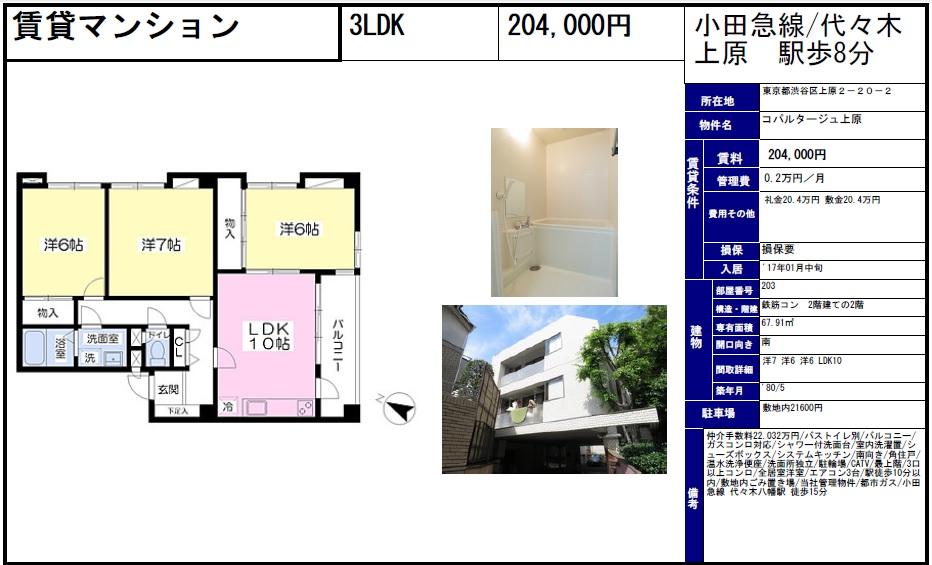 f:id:yoyogiuehararealestate:20161210203411j:plain
