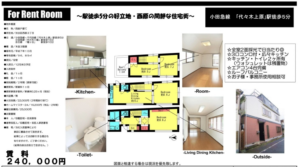 f:id:yoyogiuehararealestate:20161213224719j:plain