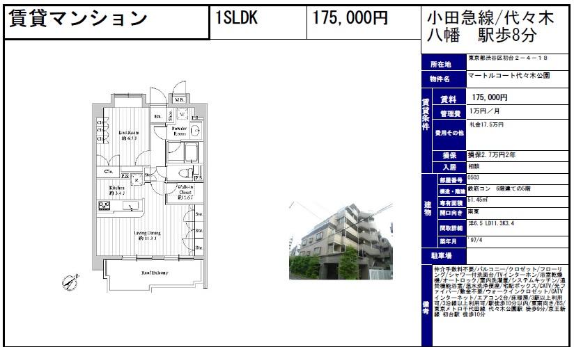 f:id:yoyogiuehararealestate:20161215091022j:plain