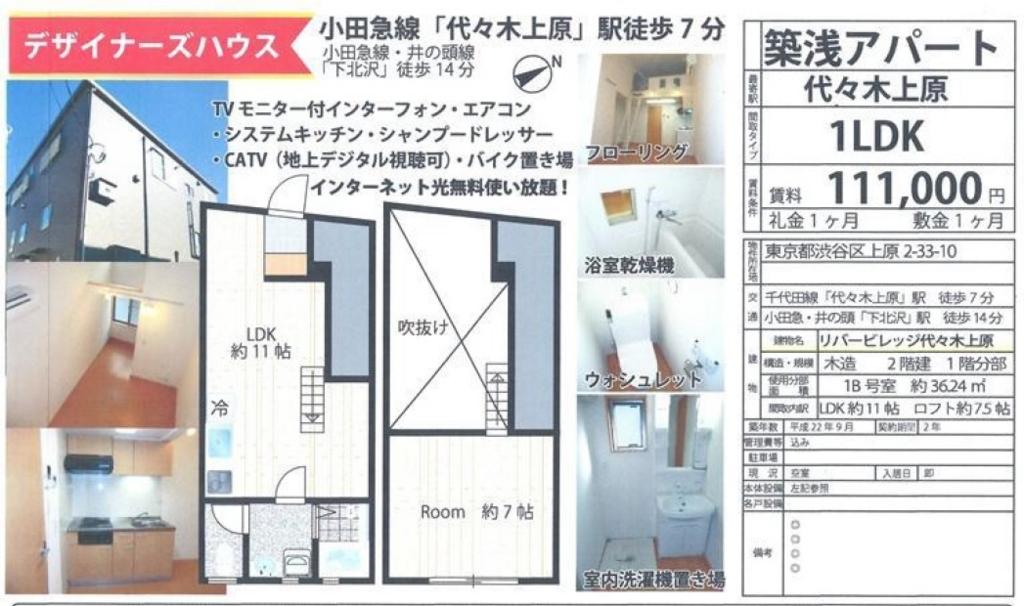 f:id:yoyogiuehararealestate:20161217200233j:plain